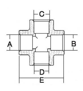 Cross 1.053 - 1.057 x 1.053 - 1.057 x 1.053 - 1.057 x 1.053 - 1.057 4500 PSI WP